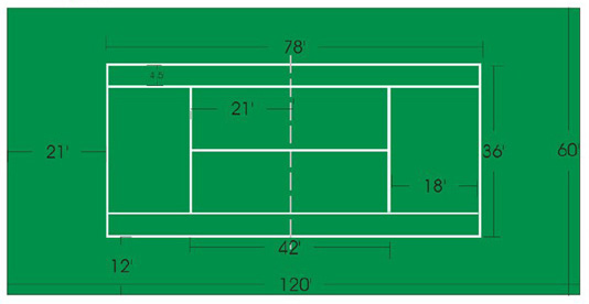 Tennis Court Dimention